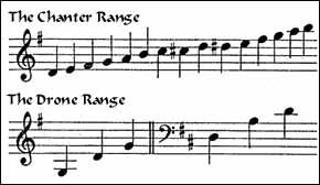 7キーのノーザンブリアンスモールパイプスの音域